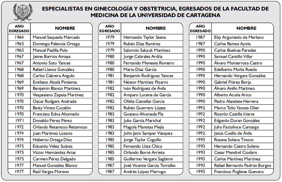 ESPECIALISTAS EN GINECOLOGÍA