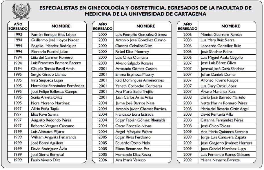 ESPECIALISTAS EN GINECOLOGÍA2