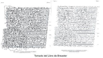 Libro de Breaster