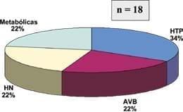 Etiológica hepática en niños menores de 12 años con sSíndrome hepatoesplénico