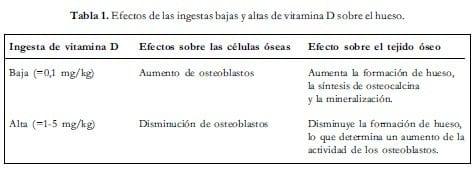 tabla-1-vitamina-D