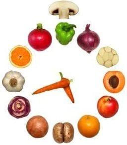 tiempos comida