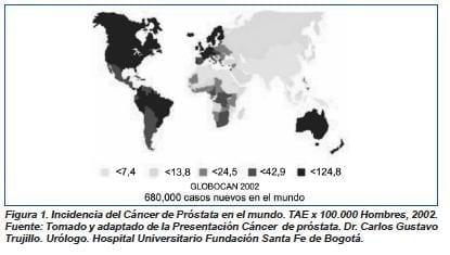 Incidencia del cáncer de próstata en el mundo