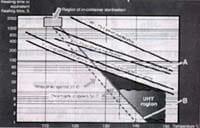 Gráfico de Kessler