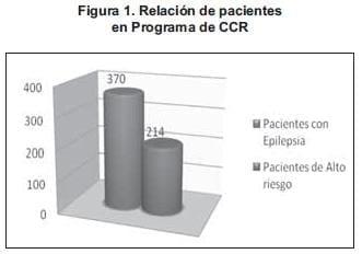 Programa CCR