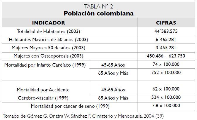 Población colombiana - Mortalidad en mayores de 50 años