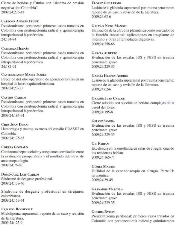 Revista de Cirugía: Índice de Autores 2, Volumen 24 No. 4