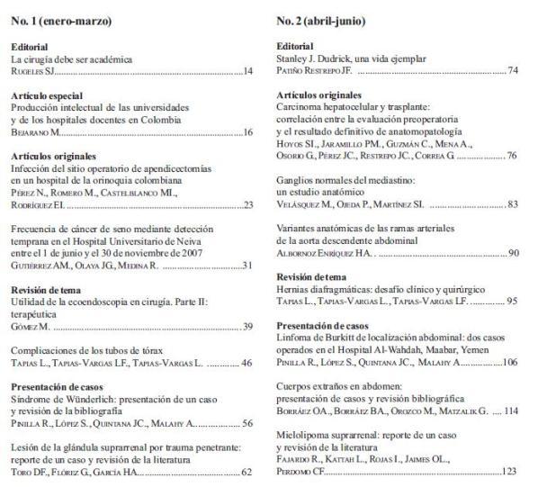 Revista de Cirugía: Índice de Contenido, Volumen 24 No. 4