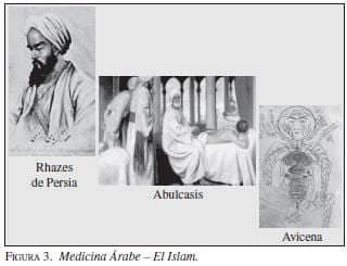 Medicina Árabe - El Islam