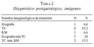 Diagnóstico Postquirúrgico, Imagenes