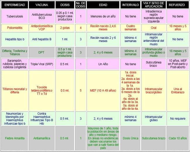 esquema-vacunacion-colombia