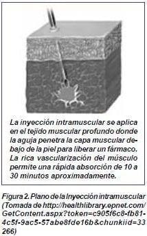 celulitis post inyeccion
