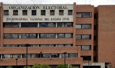 Código Electoral Colombiano Disposiciones Varias