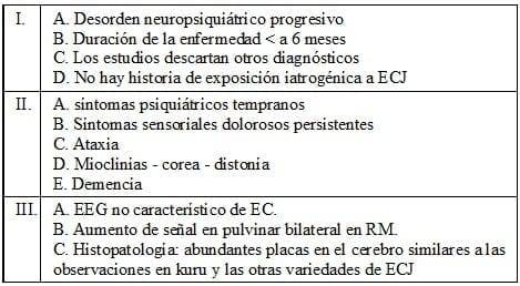Criterios diagnósticos para ECJnv