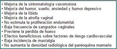 Efectos benéficos de la tibolona en la mujer postmenopáusica