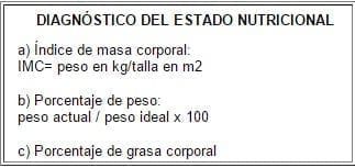 Diagnostico del estado Nutricional