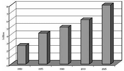 Proyección promedio de vida, según la ONU