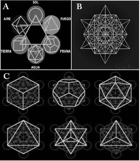 Sólidos y elementos platónicos