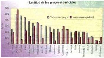86fenavi-procesos-judiciales