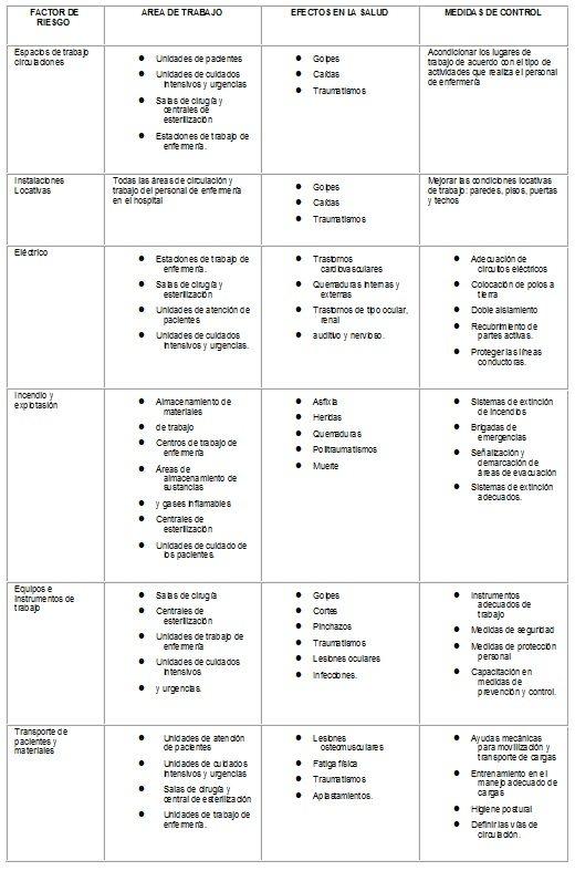 Estrategias de participación del Comité Paritario de Salud Ocupacional