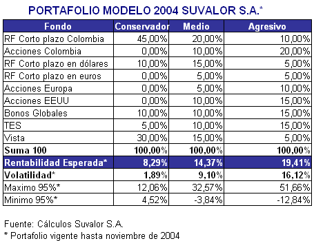 Economia_Portafolio2