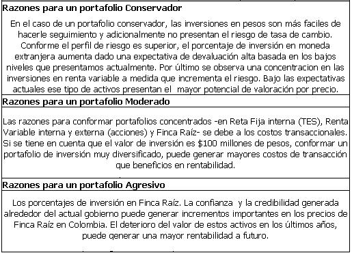 Economia_Portafolio3