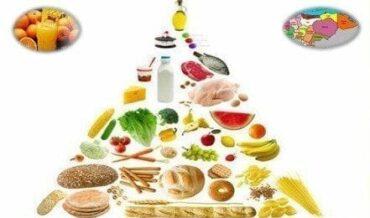 Guía Alimentarias Gestantes