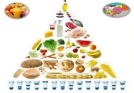 Guías Alimentarías Gestantes