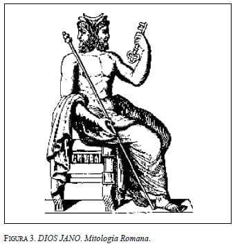 DIOS JANO. Mitología Romana