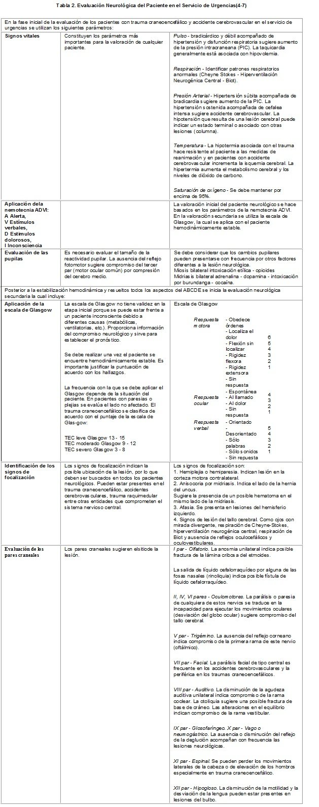 estatinas y diabetes fda