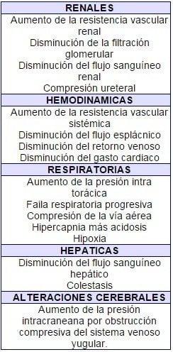 Educación en enfermería sobre la definición de hipertensión