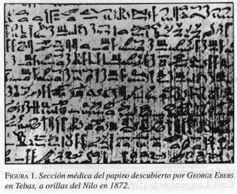 Sección médica del Papiro descubierto por GEORGE EBERS en Tebas