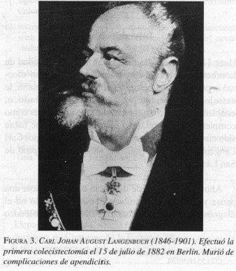 Carl Johan Langenbuch(1846-1901)