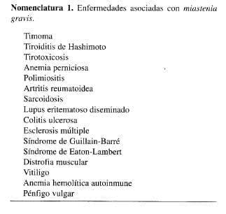 Enferemedades Asociadas con Miastenia Gravis