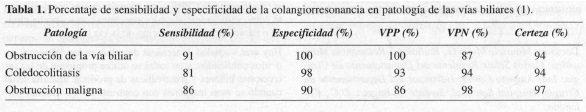 Colangiorresonancia en Patología de las Vías Biliares