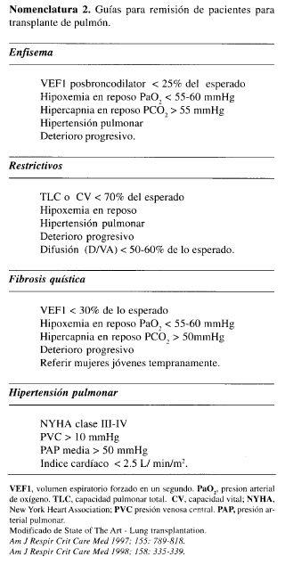 Capítulo 37 hipertensión cuestionario med