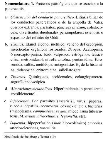 Procesos patológicos que se asocian a la Pancreatitis