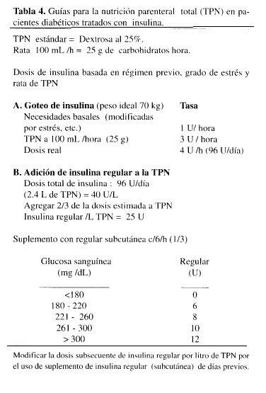 prediabetes alimentacion parenteral