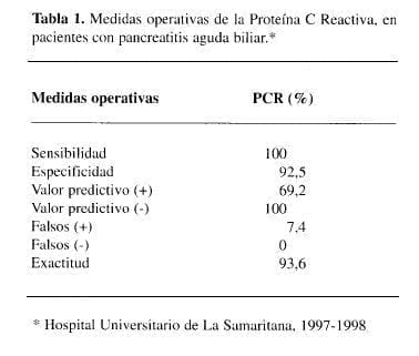 valores normales de pcr y vsg linear unit adultos