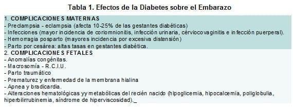 inducción de la diabetes gestacional dependiente de insulina del parto