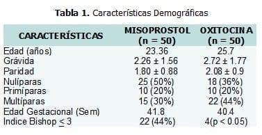 Trabajo de Parto, Características Demográficas