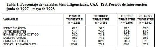 examenes+para+control+prenatal