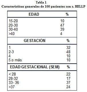 cantidades normales de acido urico rangos normales de acido urico en sangre remedios naturales acido urico o gota