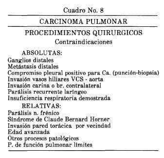 Carcinoma Pulmonar, Procedimientos Quirúrgicos