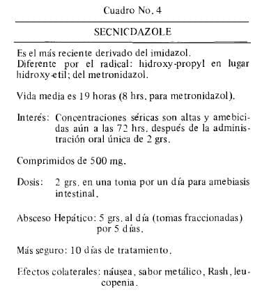 Amebiasis Secnicdazole
