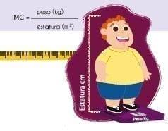 Formula para Índice de masa corporal (IMC)