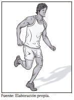 Actividad física y aparición del cáncer