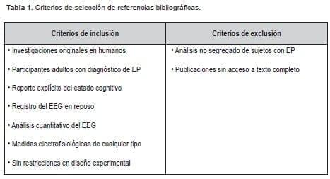 Enfermedad de Parkinson, selección de referencias bibliográficas