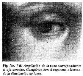 Ampliación de la zona en el ojo