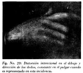 Distorsión en el dibujo de dedos